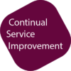 Icon für CSI Continual Service Improvement Kurs bei ITSM Partner in Wien
