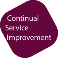 Icon Logo ITIL V3 CSI Continual Service Improvement Kurs bei ITSM Partner