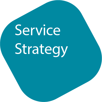 Icon Logo Service Strategy Kurs bei ITSM Partner