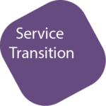 Icon für Service Transition Kurs bei ITSM Partner in Wien