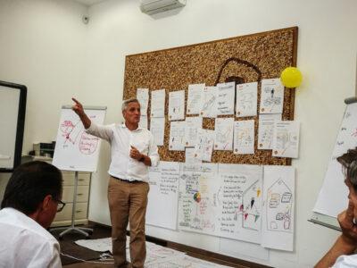 Michael Wingen beim Workshop Wirkungsvolle Kundenkommunikation bei der Sommerakademie 2018 von ITSM Partner